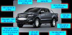 Giá xe bán tải New Ford Ranger 2017, nhập khẩu nguyên chiếc 1 cầu, 2 cầu, Đủ màu xe và Có Xe giao Ngay. LH ngay Mr Nam, Ảnh số 2