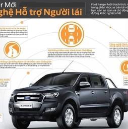 Ford Ranger 2017 giá SỐC ...Wildtrak 3.2L, XLS, XLT, XL GIAO XE NGAY, Quà L.
