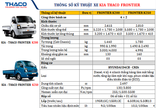 Xe tải kia k200 mua trả góp qua ngân hàng đời mới nhất 2018. xe tải kia k200 tải 1 tấn 9 Ảnh số 41946068